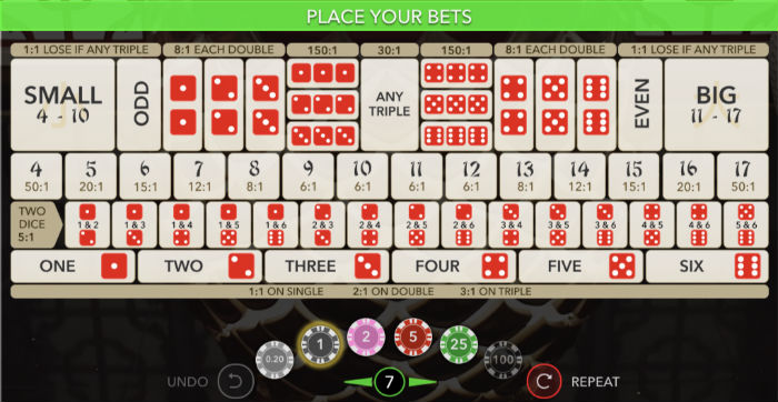 Super Sicbo bets and payouts