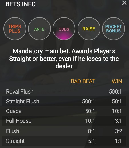 Heads Up Holdem Ante Odds